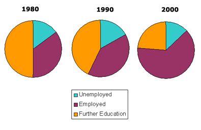 Great Depression Research Paper Great Depression - Scribd
